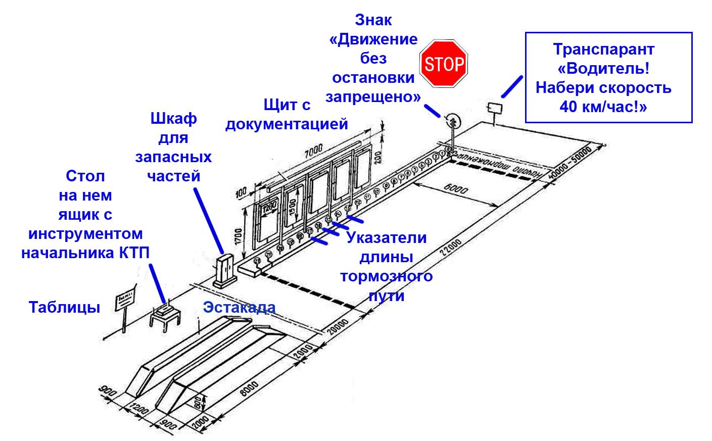 Инструкции Технического Состояния Автомобиля Перед Выездом